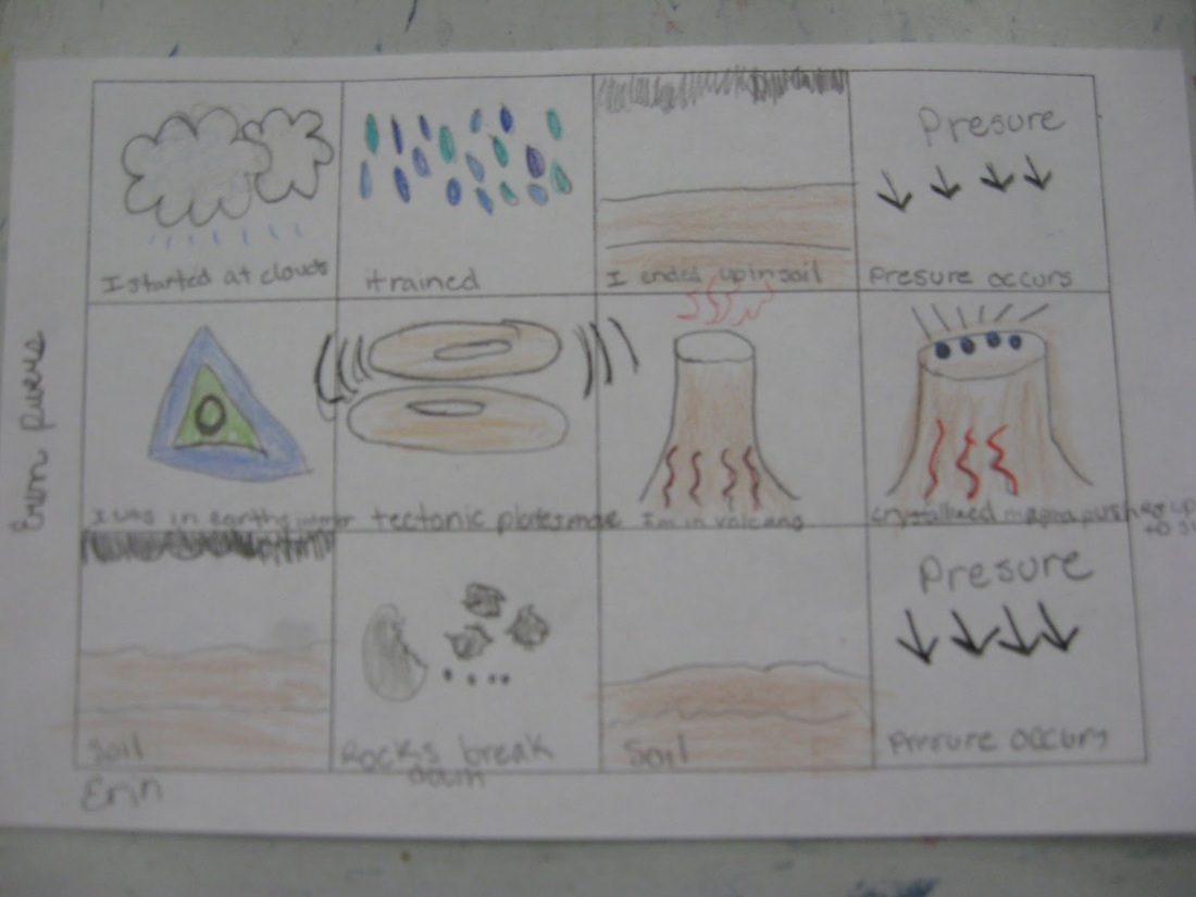 Workbooks the rock cycle worksheets : The Rock'n Rock Cycle - Many Brains